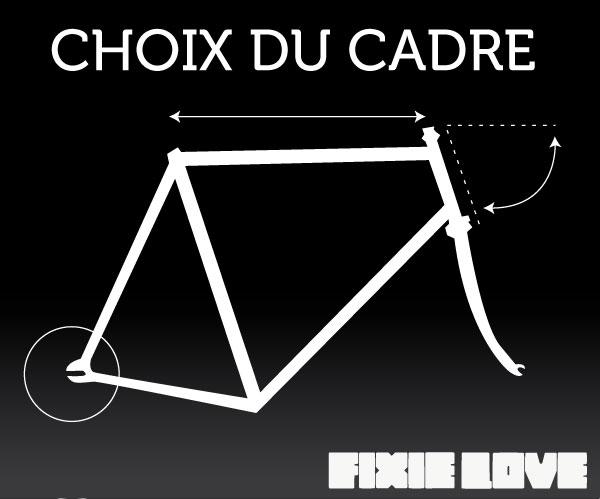 fixie love comment bien choisir son cadre de fixie. Black Bedroom Furniture Sets. Home Design Ideas