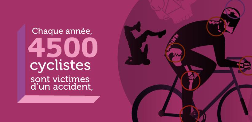 Infographie Fixielove.com les chutes à vélos et fixie